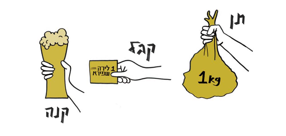 לוגו יוזמת לירה שפירא